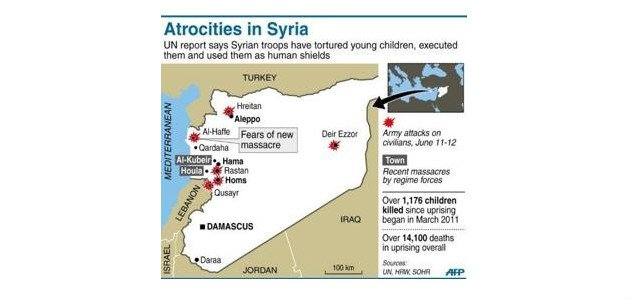 atrocities-chart