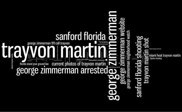Trayvon-Martin-wordle