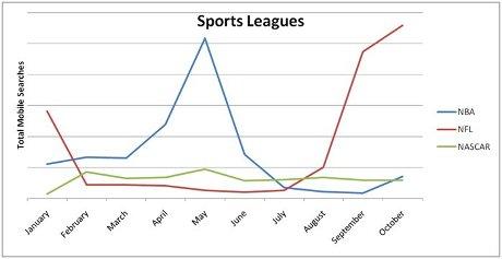 mobile_sportsleagues